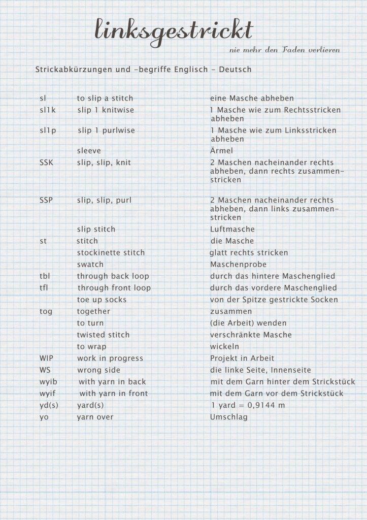 Photo of Small knitting dictionary English-German –