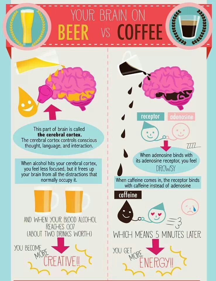 Beer vs. Coffee