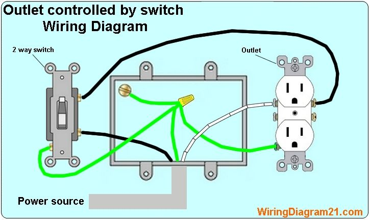 2 way switch outlet wiring diagram box Outlet wiring