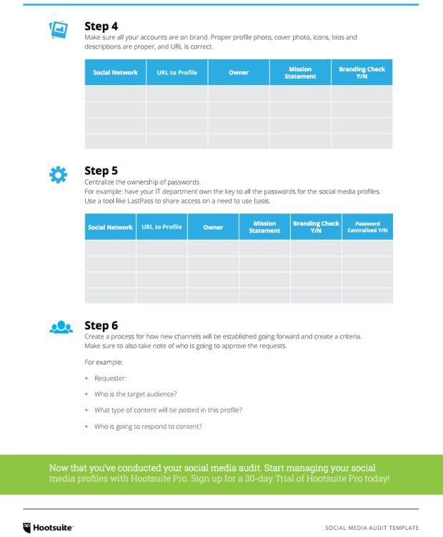For your social media marketing plan make sure your social media - social media plan template