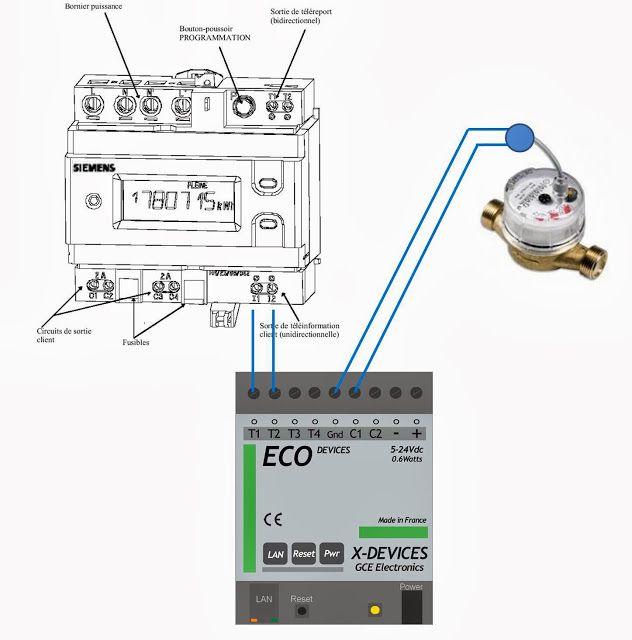 Branchement De L Ecodevice Sur Le Compteur D Eau Compteur Eau Maison Connectee Panneau Photovoltaique