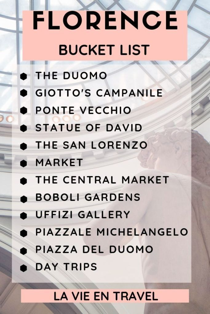 10 Places to Visit in Florence in 1 Day – Things You Must Do in Florence