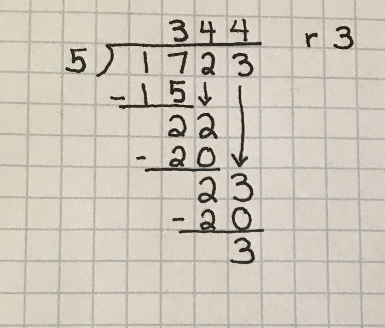 Graph Paper Is The Best Math Tool Your Child Isn T Using