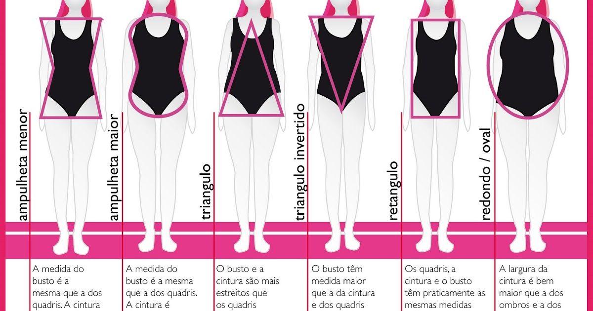Hoje em dia para um visual perfeito precisamos conhecer nosso corpo. Aqui você vai descobri qual é o seu tipo de corpo, e poderá valorizar ...