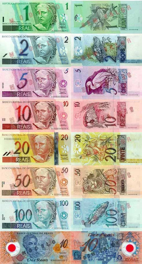 Money Names Of The World Brazil Real Brazilian