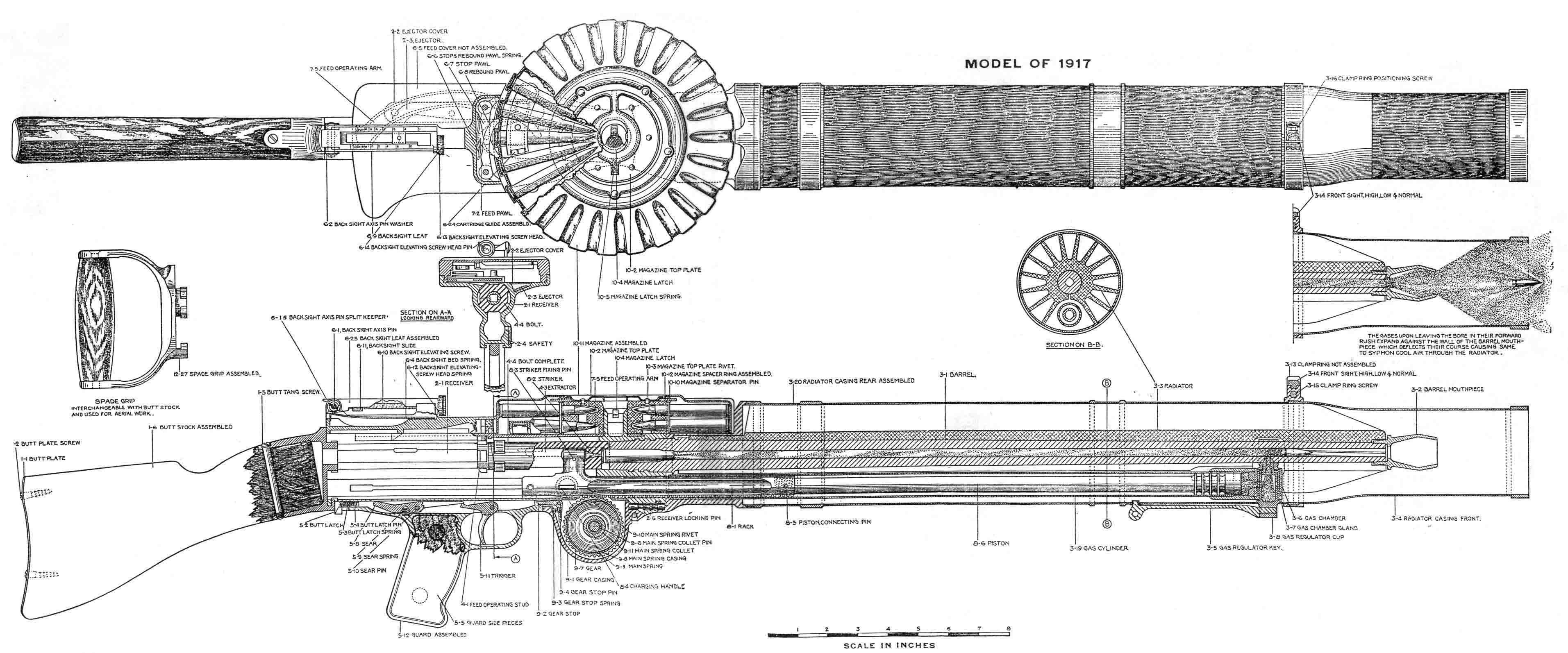 Lewis machine gun blueprint pinterest guns and weapons lewis machine gun blueprint malvernweather Gallery