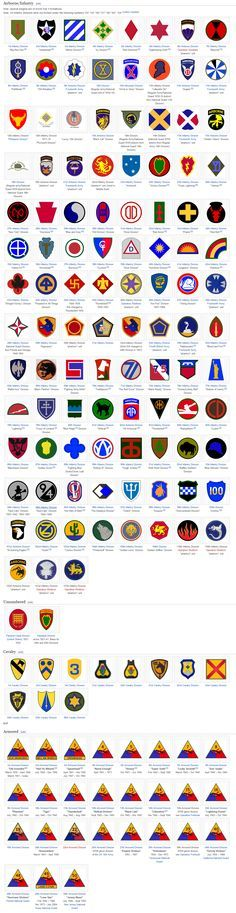 Military | WWII | US Army Unit Emblems | (http://en.wikipedia.org/wiki/Division_insignia_of_the_United_States_Army)