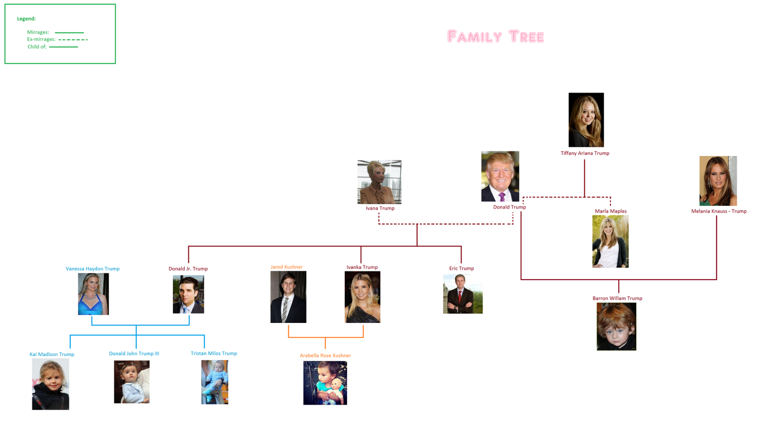 Family+Tree.png (1600×880)