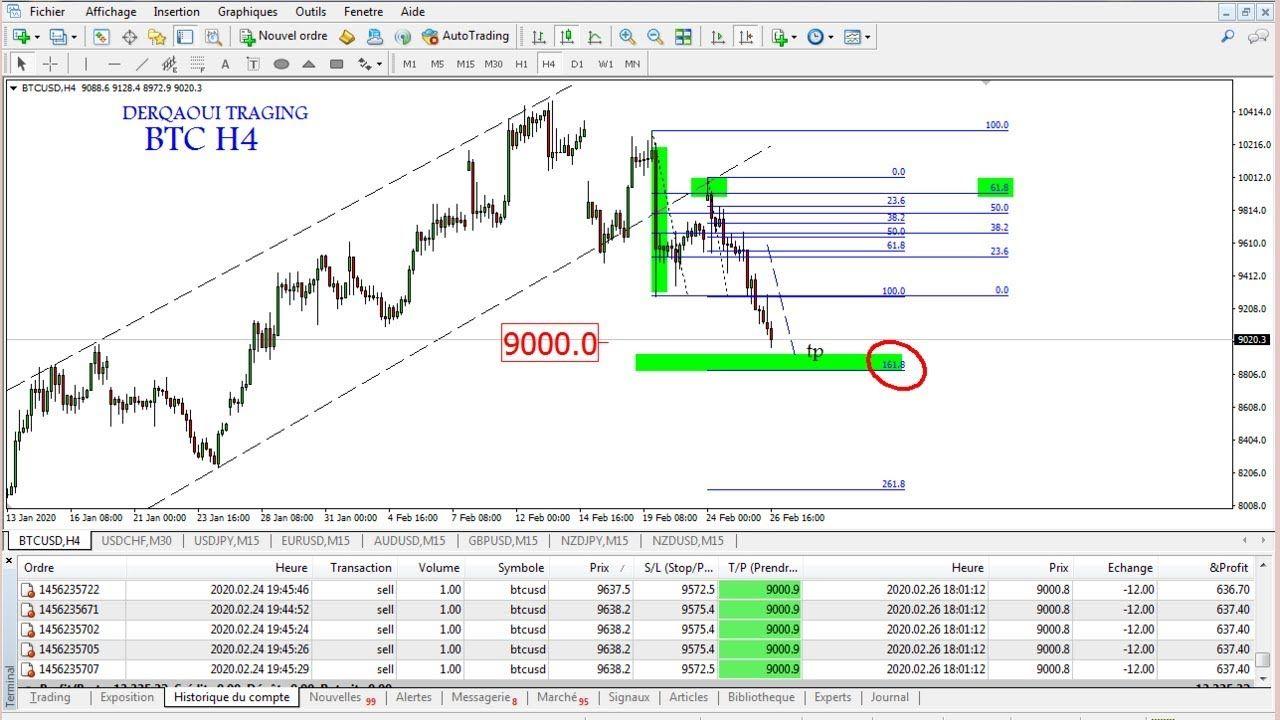 btc live trading)