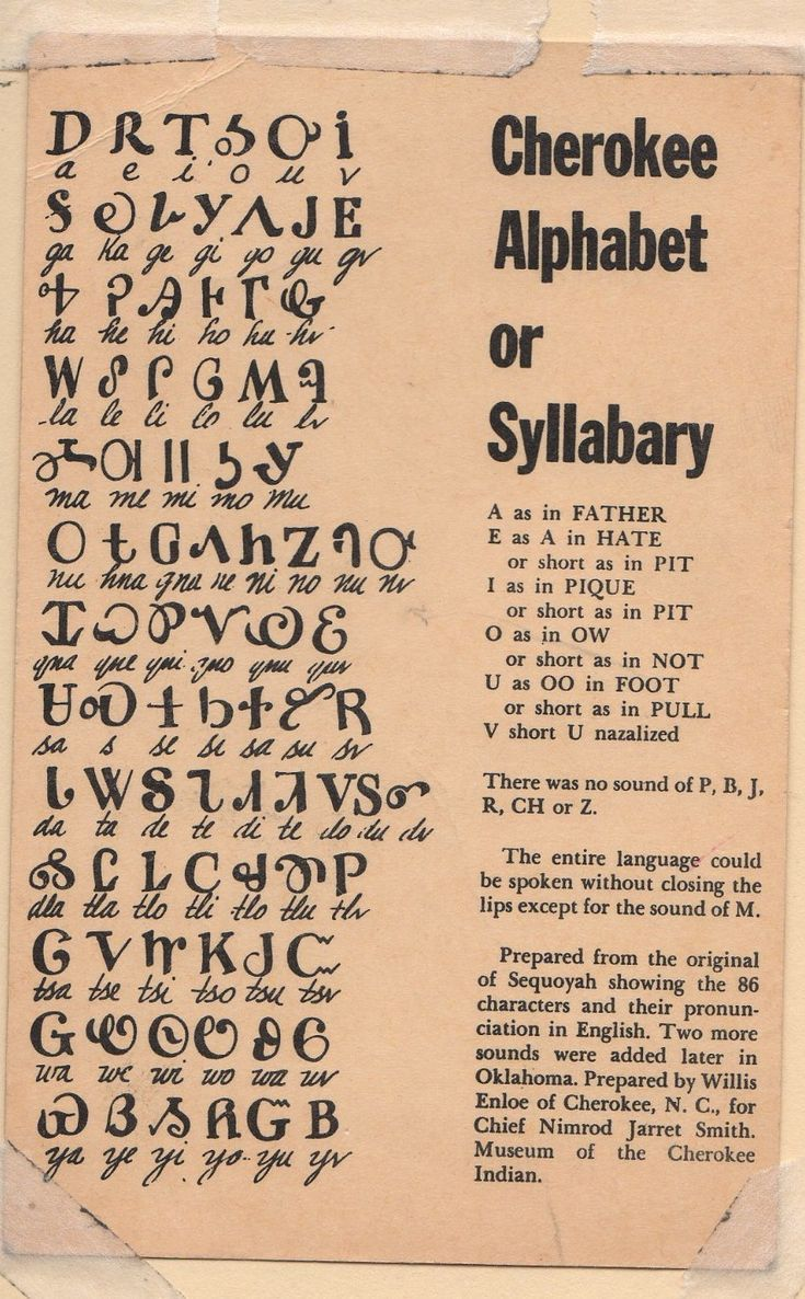 Cherokee alphabet on a postcard from an old family schoolbook i