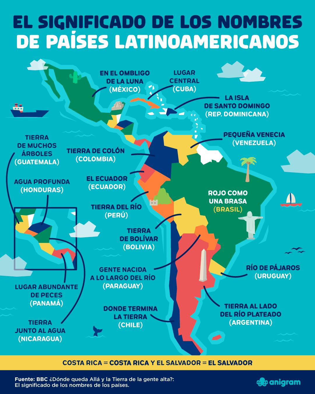 Conoce El Significado De Los Nombres De Países Latinoamericanos Nombre De Paises Significados De Los Nombres Enseñanza De La Historia