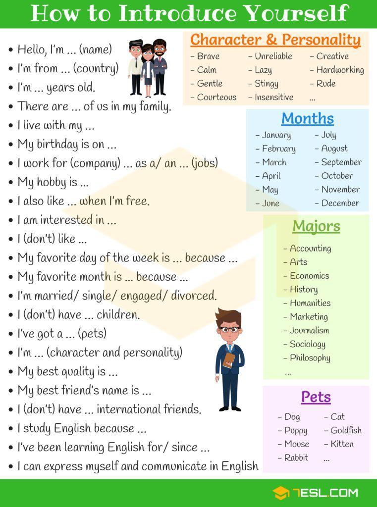 How To Introduce Yourself In English Learn English Vocabulary