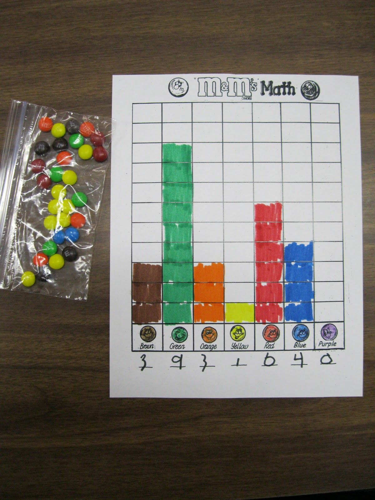 Kindergarten Rocks!: Shape & Color Centers, M counting
