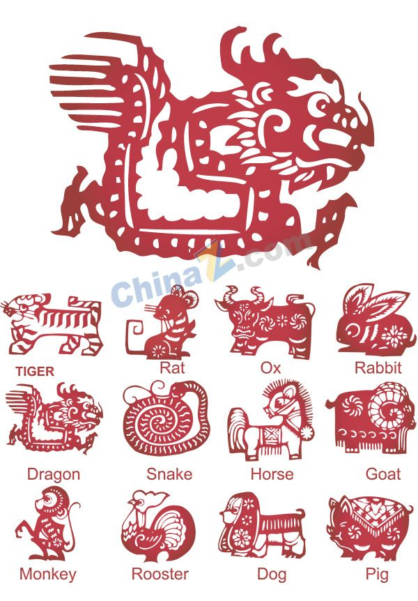 12 Chinese zodiac paper-cut vector graphics download ...