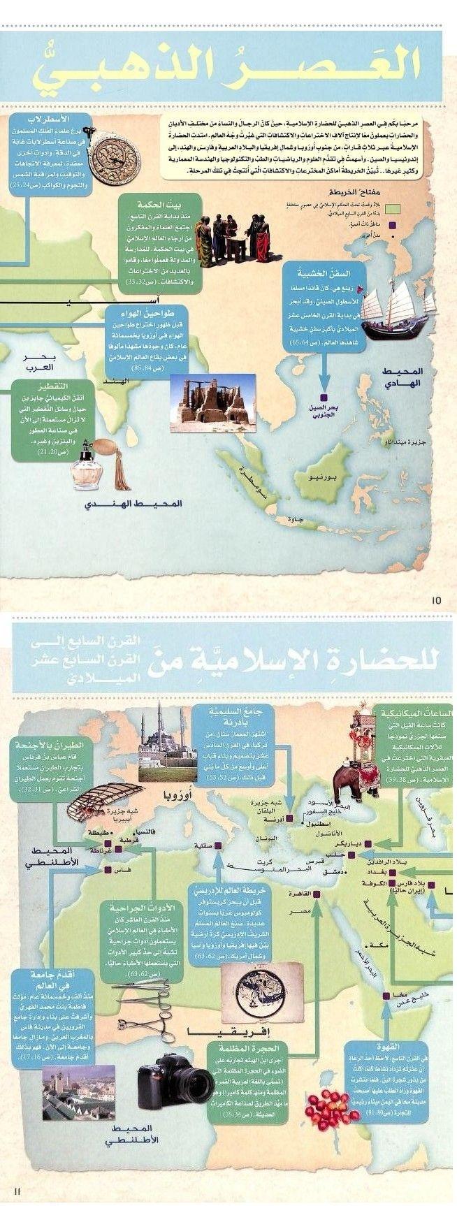 إحصاءات مدهشة تخص الحضارة الإسلامية خلال عصورها الدهبية Arabes