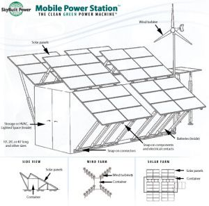 Renewable, Mobile Power Generation Small Cargo shipping
