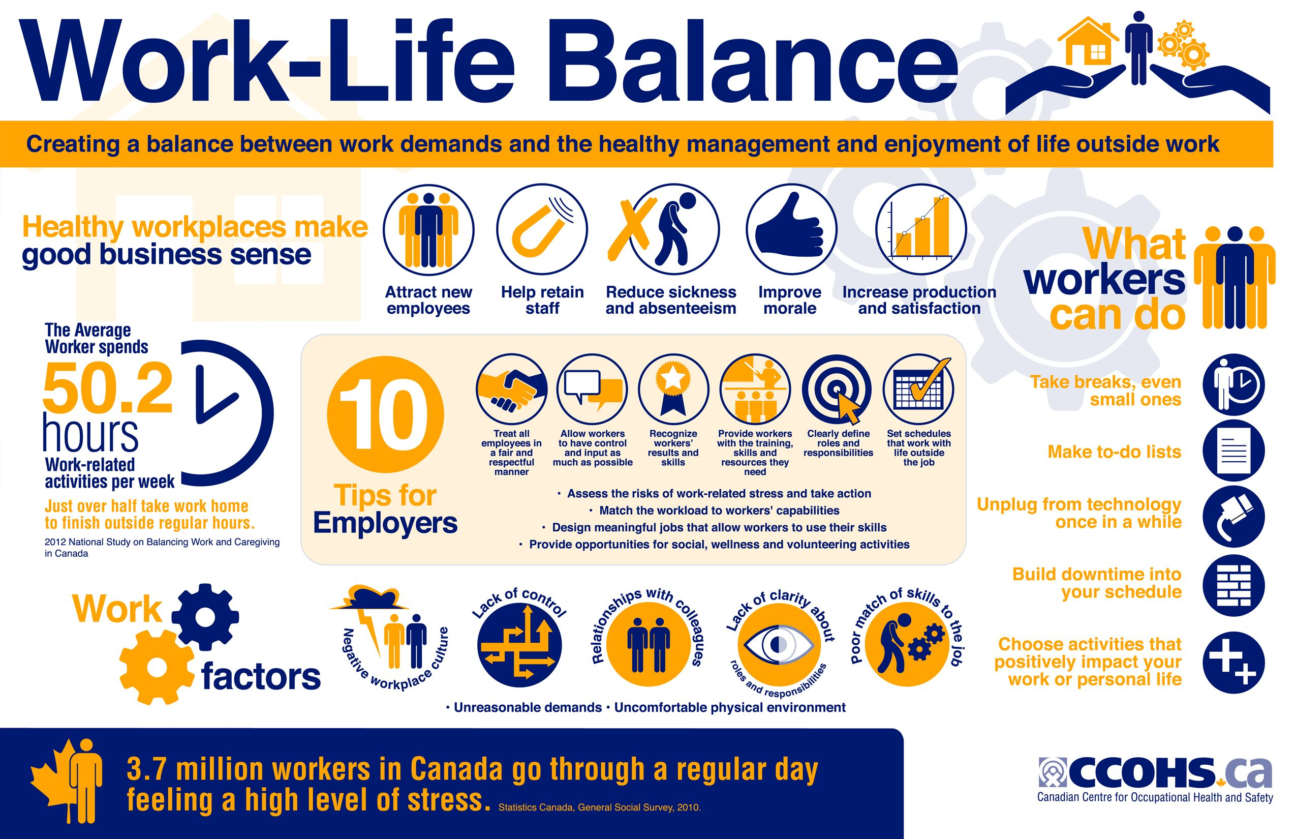 Two main aspects that affect worklife balance Work life