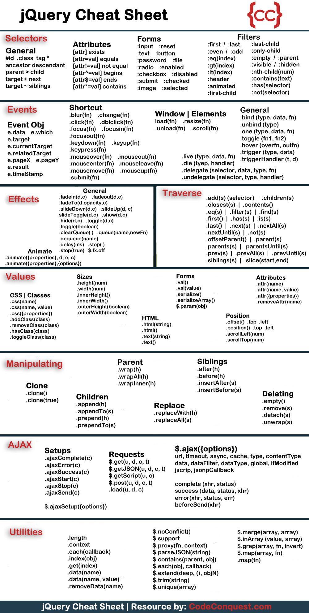 jQuery Cheat Sheet by CodeConquestDOTcom | Coding in 2019 | Jquery