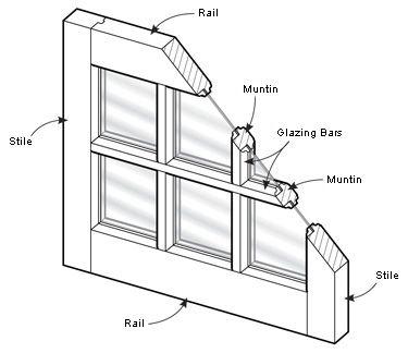 Lee Valley Tools Reversible French Door Amp Window Sash