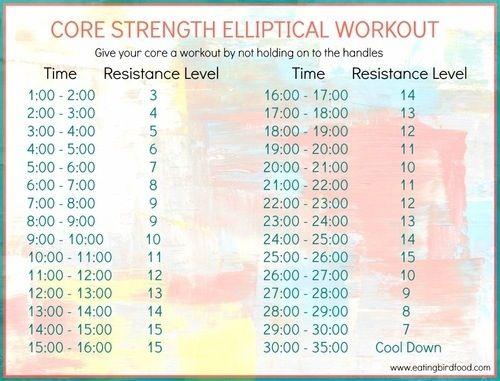 Elliptical strength workout