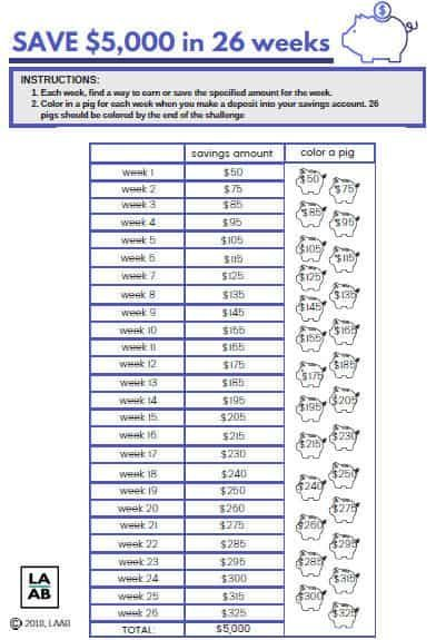 It's just a graphic of Stupendous 26 Week Savings Plan Printable