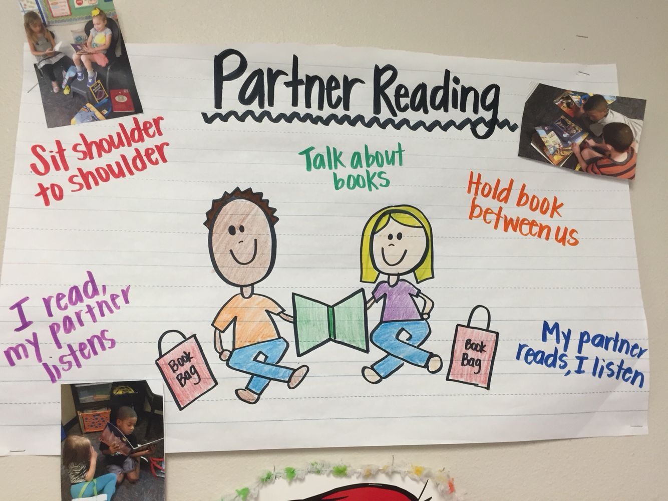 Partner Reading Anchor Chart