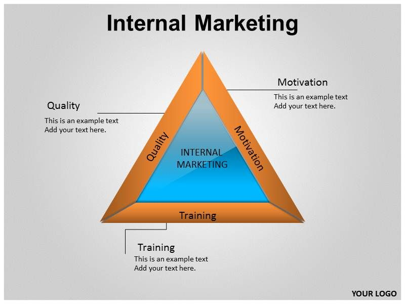 Download Fully Customize Internal Marketing Plan Powerpoint