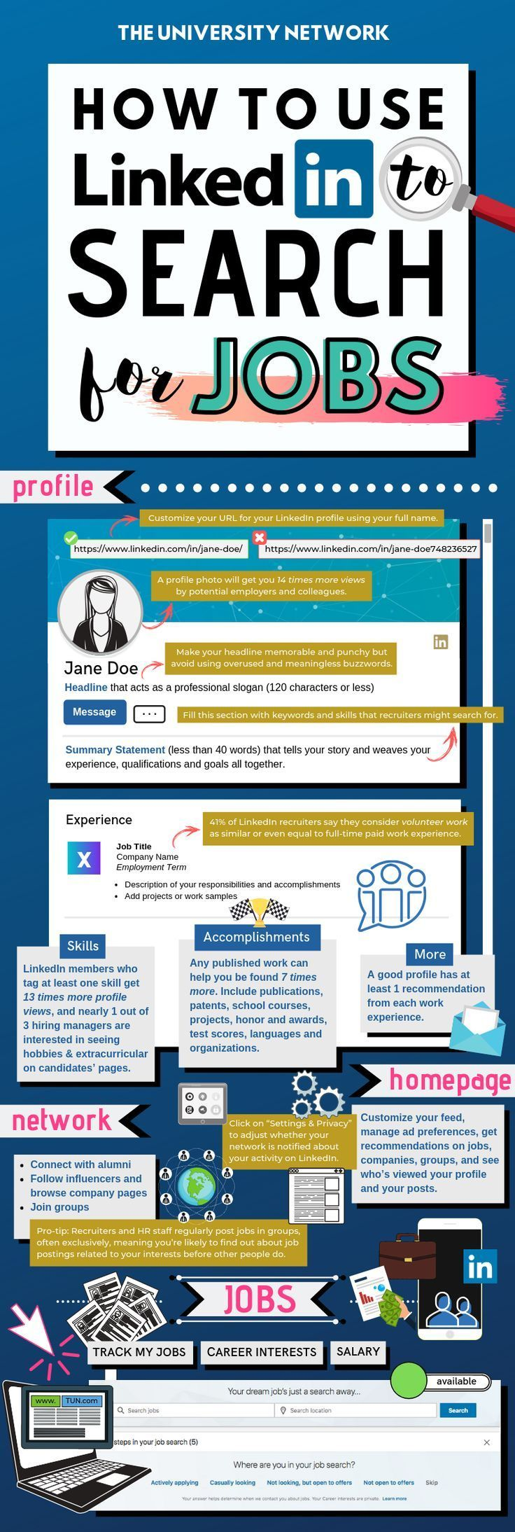 LinkedIn Job Search For College Students Linkedin job