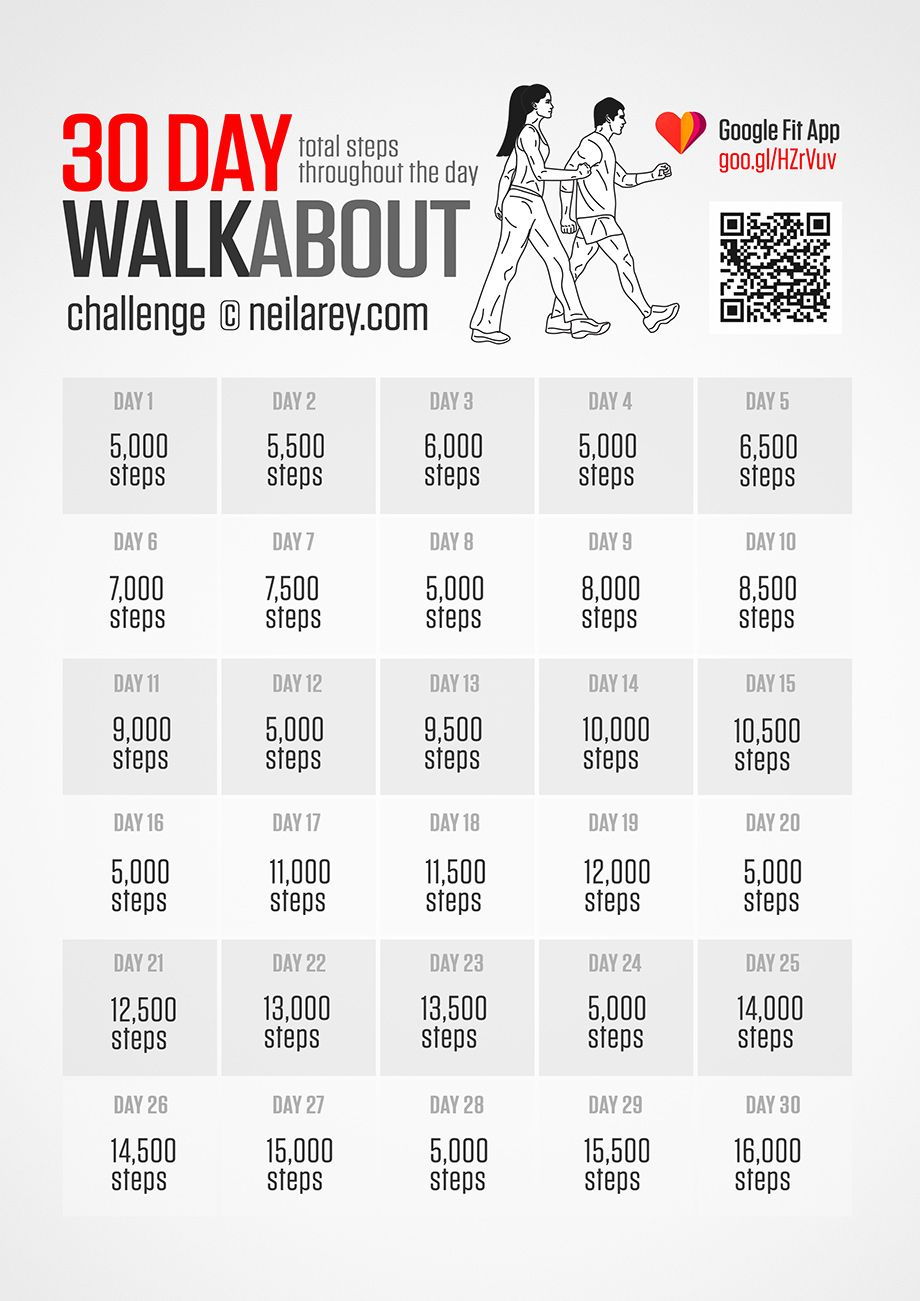 Take up a 30day walkabout challenge and make your every