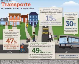 Infographic: El Papel Del Transporte En La Promocion De La Actividad Fisica   Active Living Research
