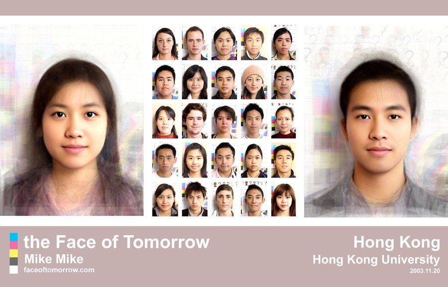 What The Average Person Looks Like In Every Country Face Average Face Male Face