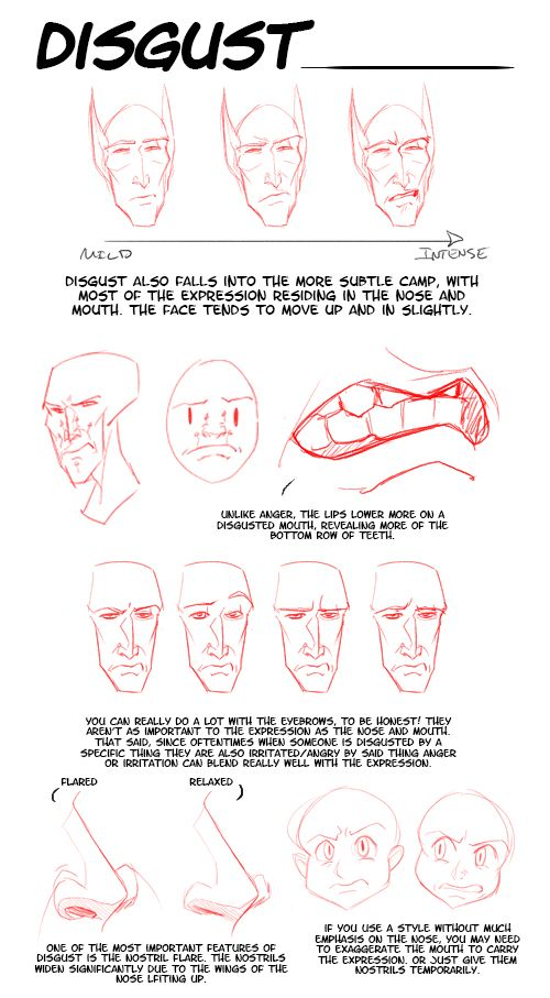 Via Palidoozy Art On Tumblr As Per Request Thanks Singingrabbitskull I Did A Half Tutorial Half Sporadic No Art Reference Drawing Expressions Expressions