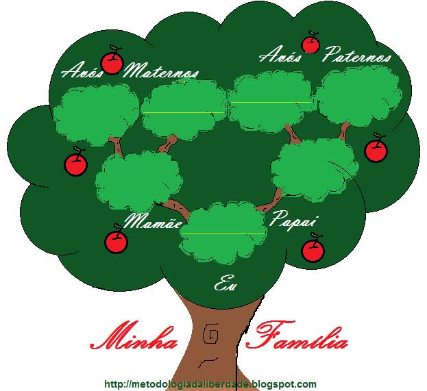 Amado Resultado de imagem para arvore genealogica colorida para imprimir  WN96