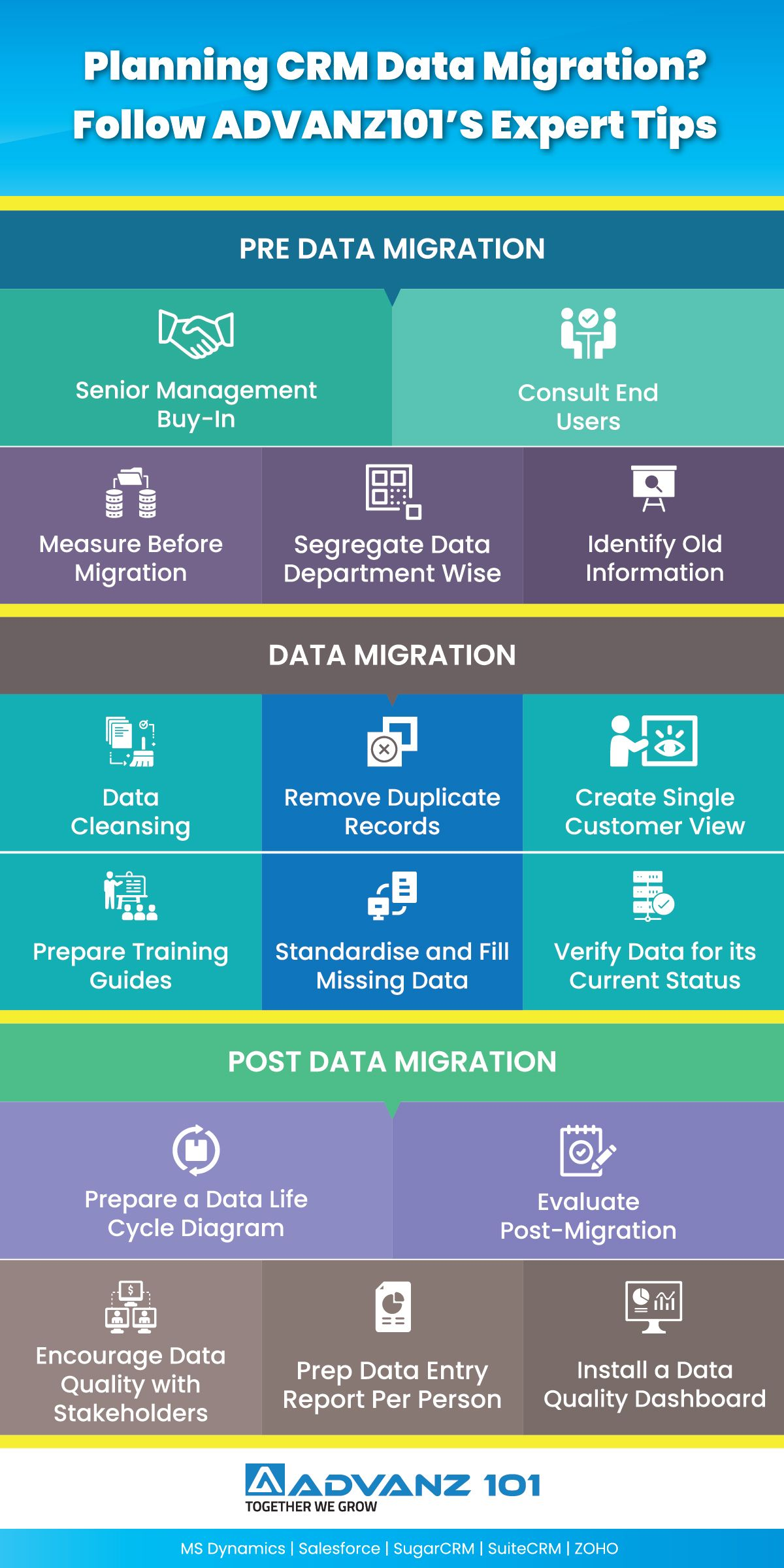 Customized Crm Solutions Legacy System Data Migration Senior