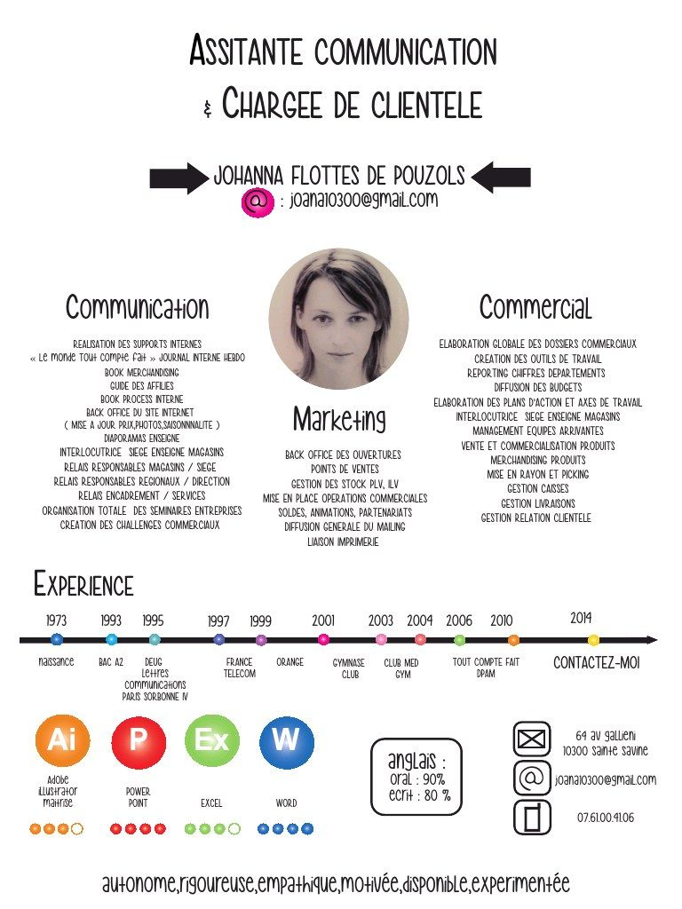 cv chargee de communication design