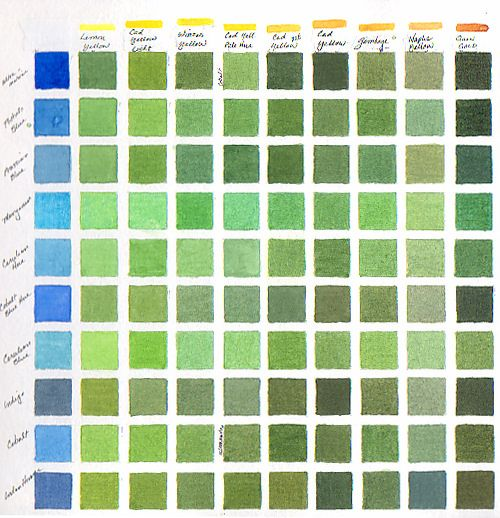 Mix Good Greens Wetcanvas Color Mixing Chart Watercolor