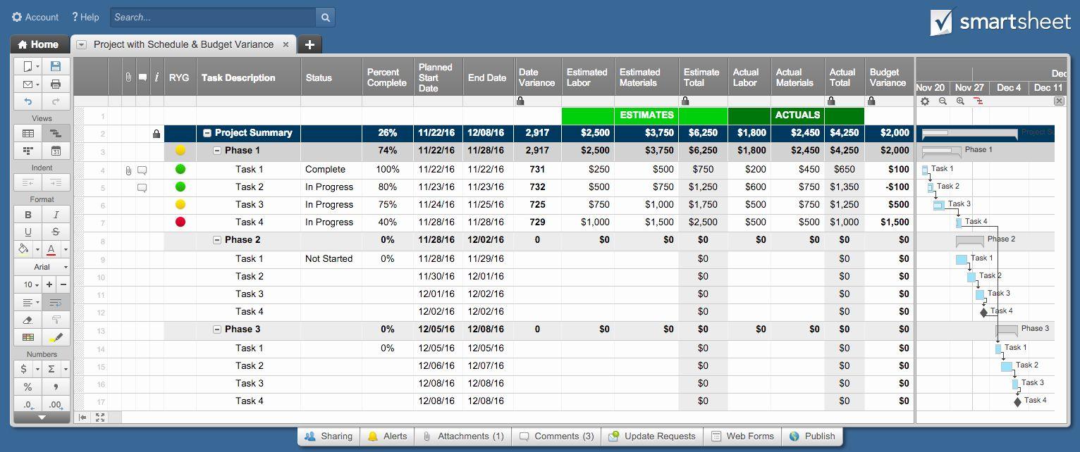 Website Project Plan Template Unique Top Project Plan Templates For Excel Excel Budget Template Teaching Plan Templates Spreadsheet Template