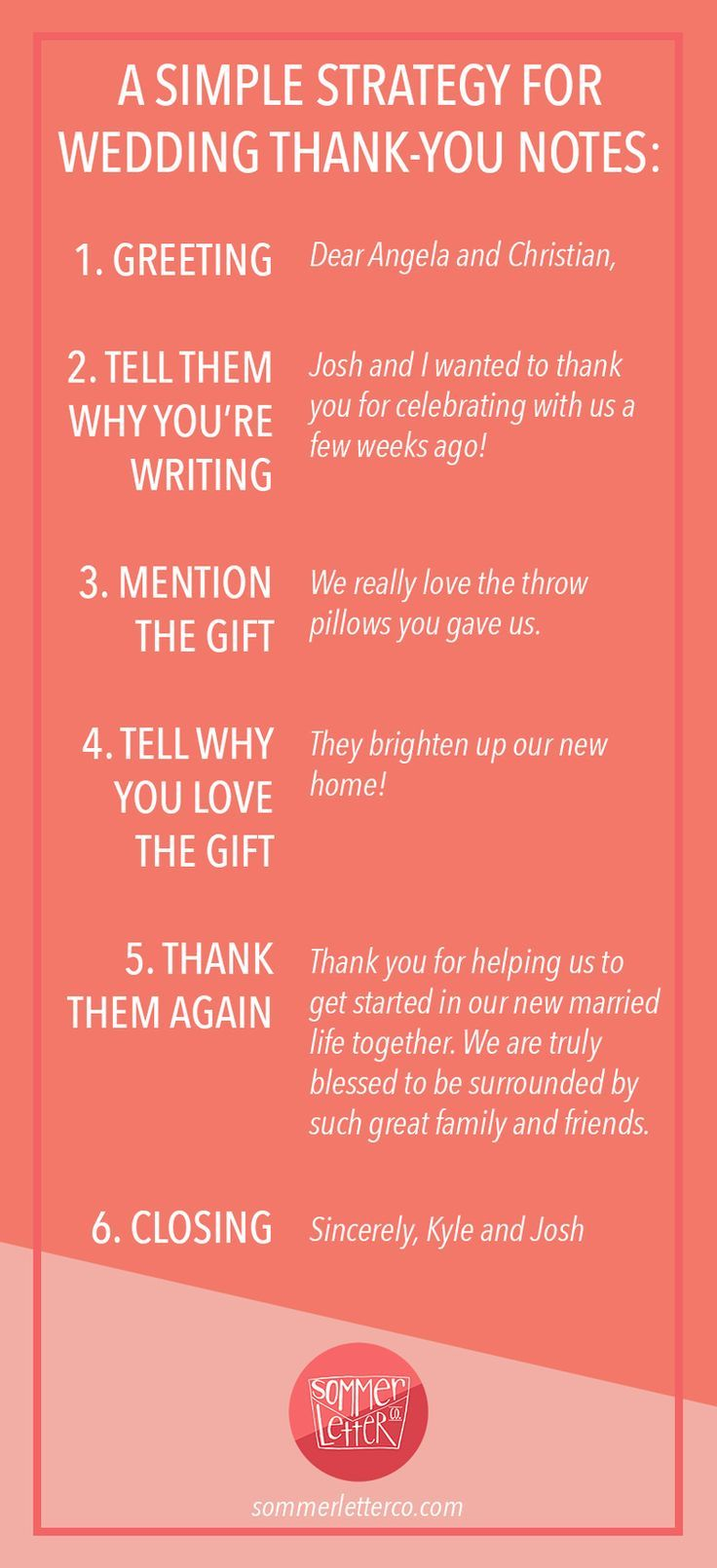 a simple strategy for writing wedding thank you notes