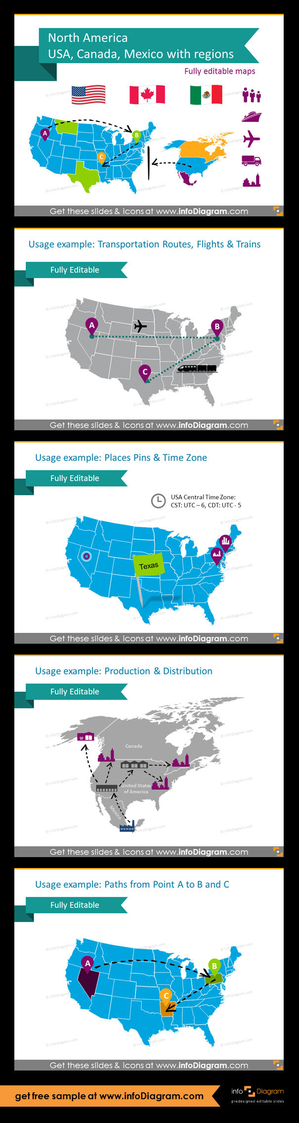 Examples of PowerPoint North American maps visualization
