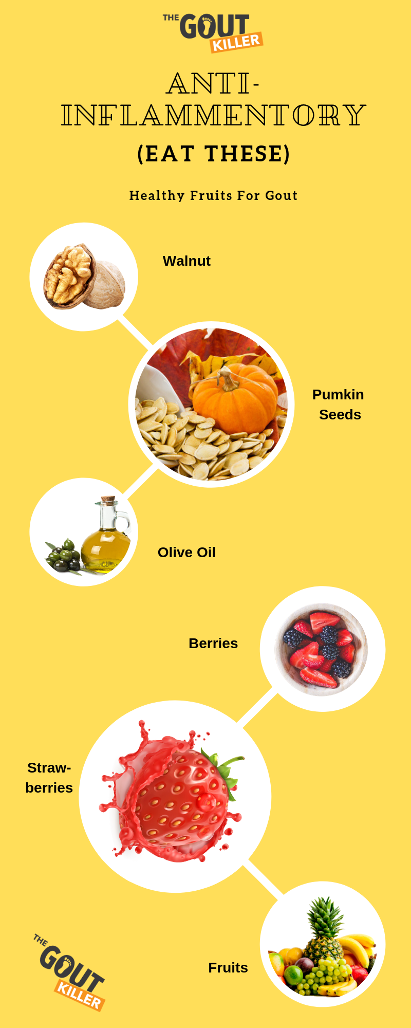 Healthy Fruits For Gout - The Gout Killer