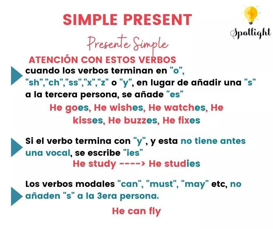 Pin De Dayanna Bernal En Ingles Espanol Ingles Aprender Ingles Presente Simple