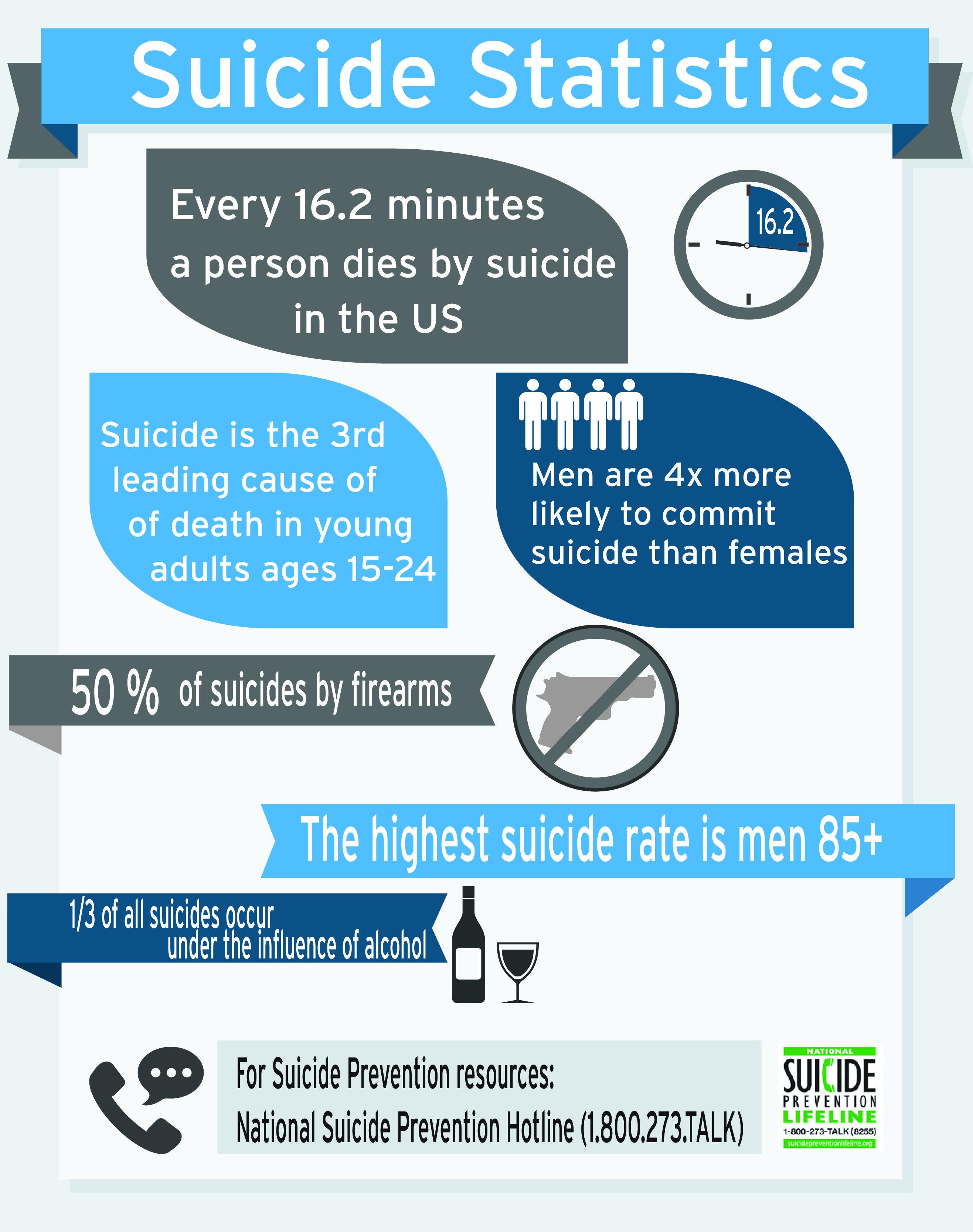 depression statistics 2014 - Google Search | Depression and ...