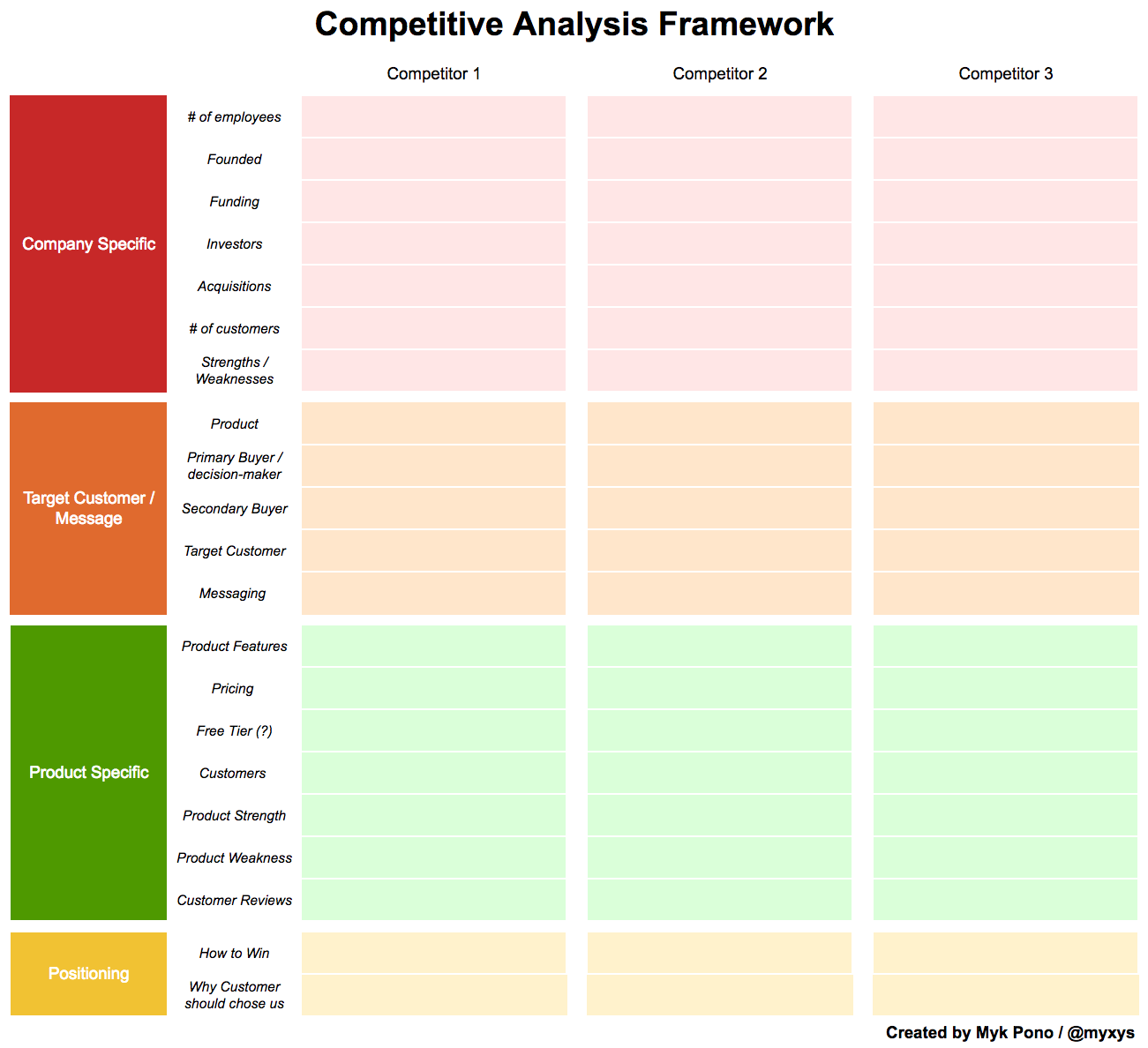 Competitive Analysis How To Conduct A Comprehensive Competitive Analysis