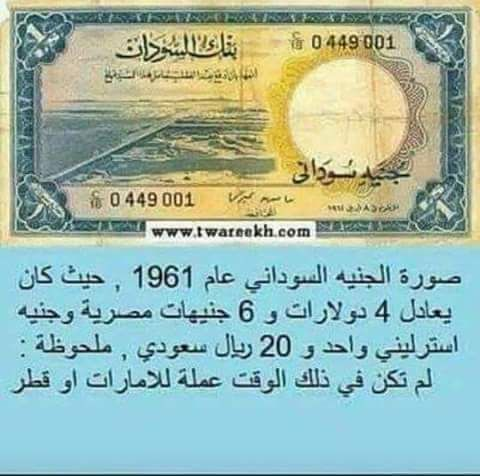 Pin By Hassan Ibrahim On A 5 Portion And Proportion Social Security Card History Sudan
