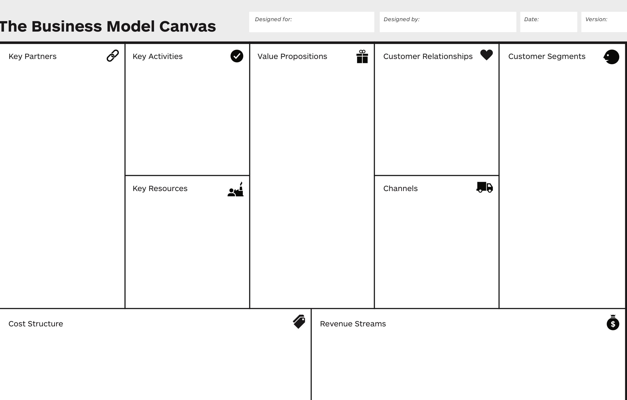 Business Model CANVAS! Diese Art der Visualisierung des ...