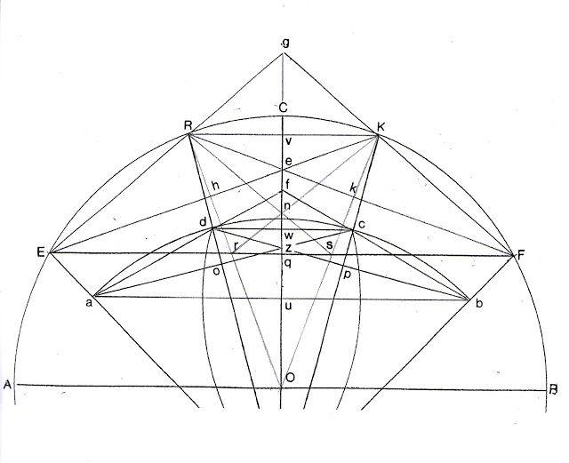 اصول نوین در هندسه مدرن حسن دینبلی دانشمندان عالمان جهان شما از قضایای معتبر بی اطلاع هسنید Geometric Blog Posts Blog