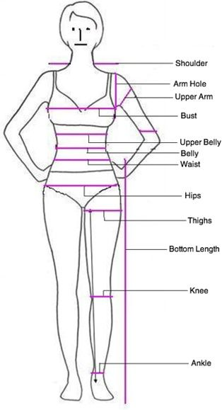 Women Measurement Chart | sewing ideas | Plus size sewing