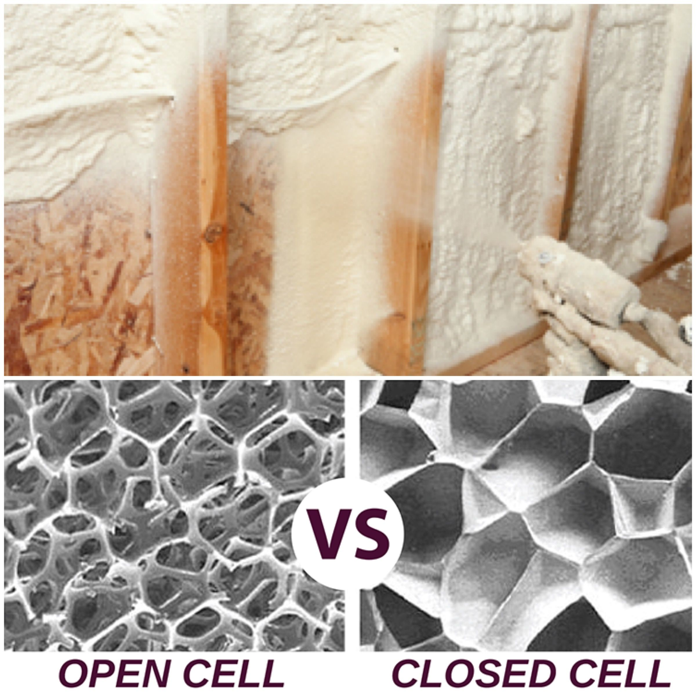 Open Cell Spray Foam Is Lighter 0 5 Lbs Cu Ft Softer To Touch Uses Water As A Blowing Agent And Has A Lower R Value Of 3 Spray Foam Mold Growth R Value