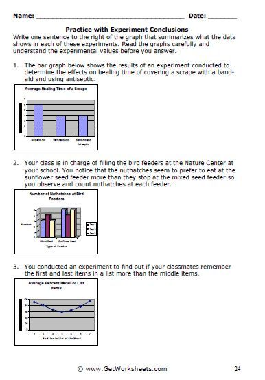 Application of the Scientific Method Worksheet and Lesson Plan Set - scientific method worksheet
