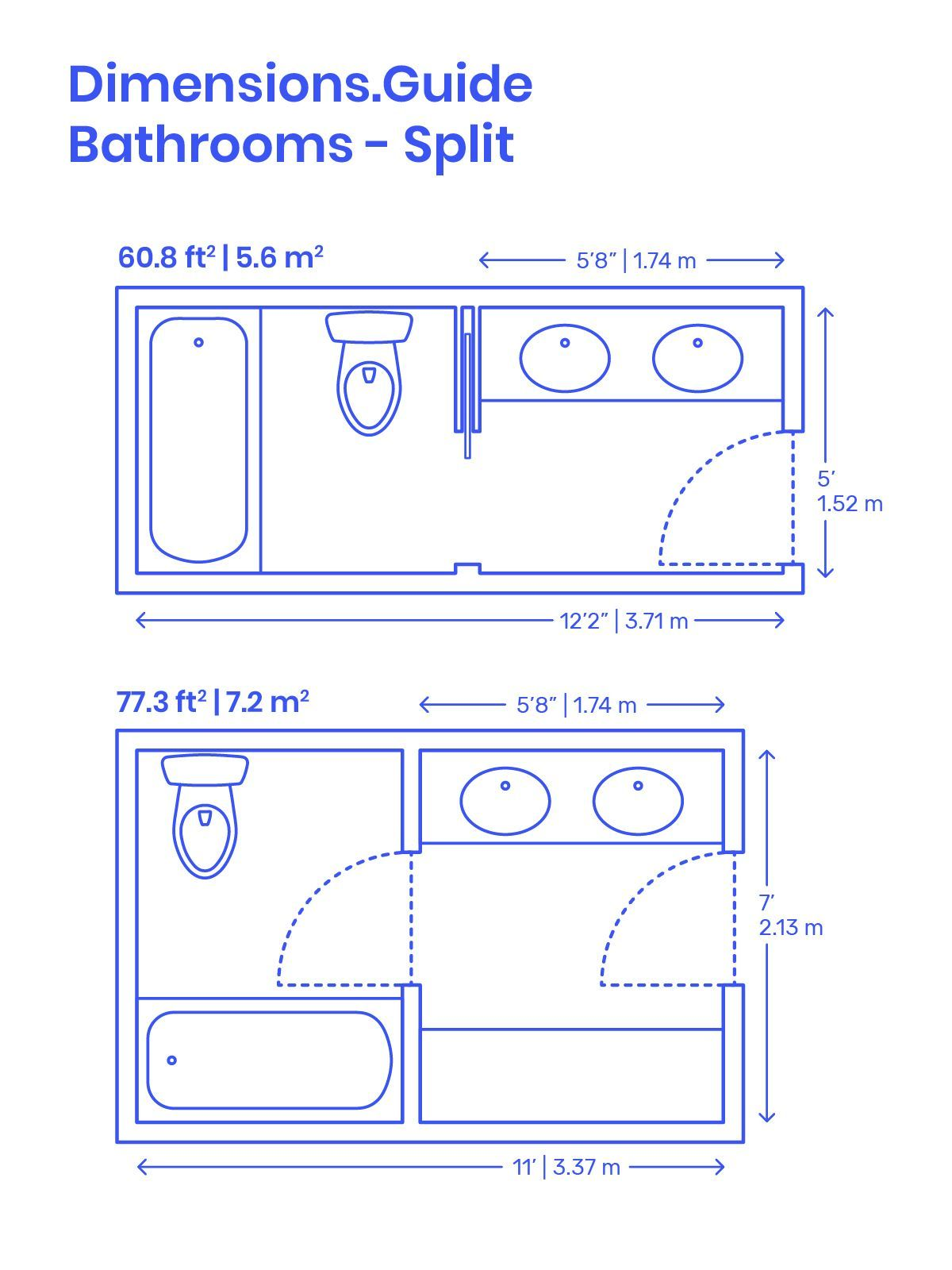 Split Bathrooms Are Designed To Further Separate Bathroom Uses Into A Primary Sink And Entry Area And A Bathroom Dimensions Bathroom Floor Plans Bathroom Plans Bathroom design size 5